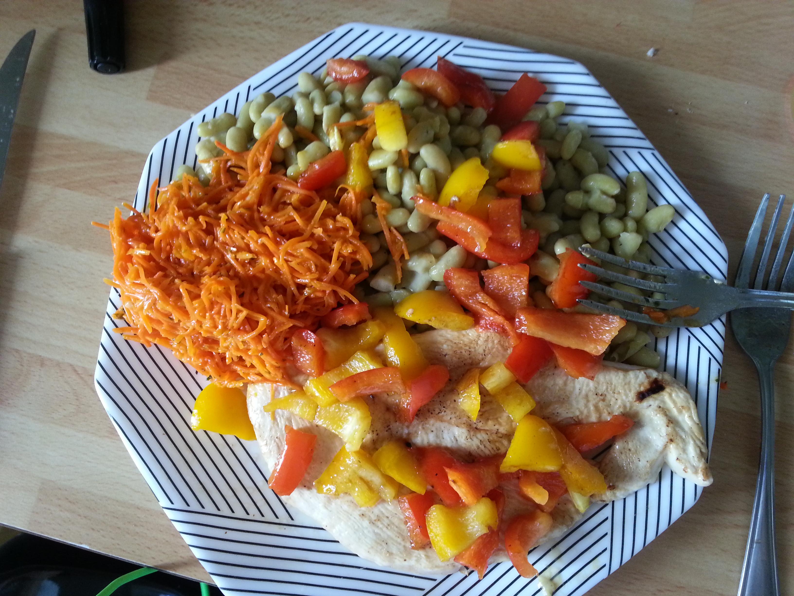 Dossier le r gime zone partie 1 manger sainement et correctement - Quantite de viande par personne pour un repas ...